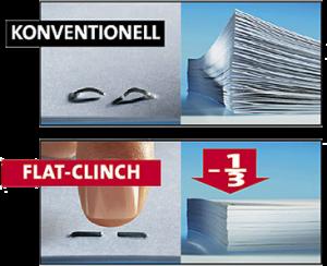 Flat Clinch Technologie - Flachhefttechnologie