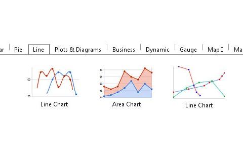 Chartle: Schicke Diagramme online erstellen
