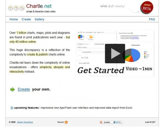 Chartle - Home | Online Diagramm erstellen