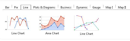 Cartle – Diagramm auswählen