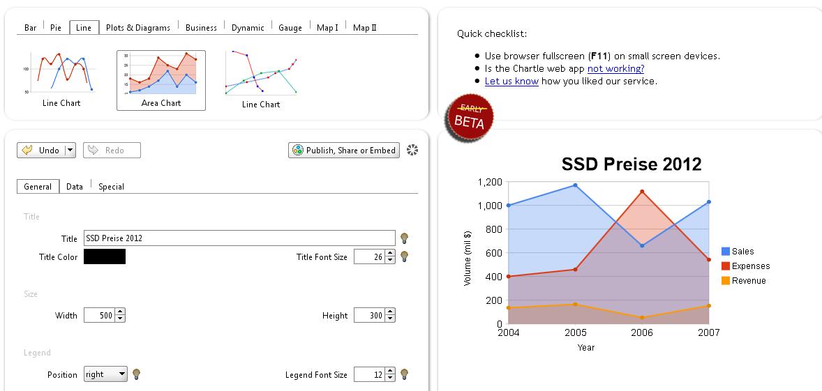 Chartle: Online Diagramm erstellen