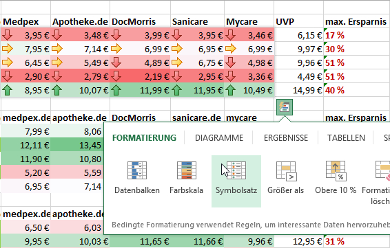 Excel 2013 Datenauswertung