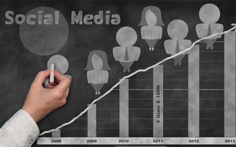 Social Media_Teil 1