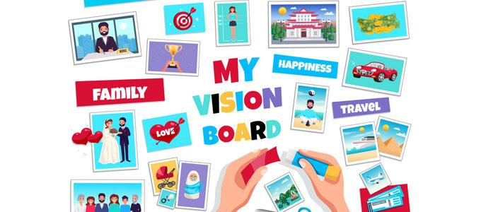 My Visionboard in der Mitte umgeben von von aderen kleineren Bildern