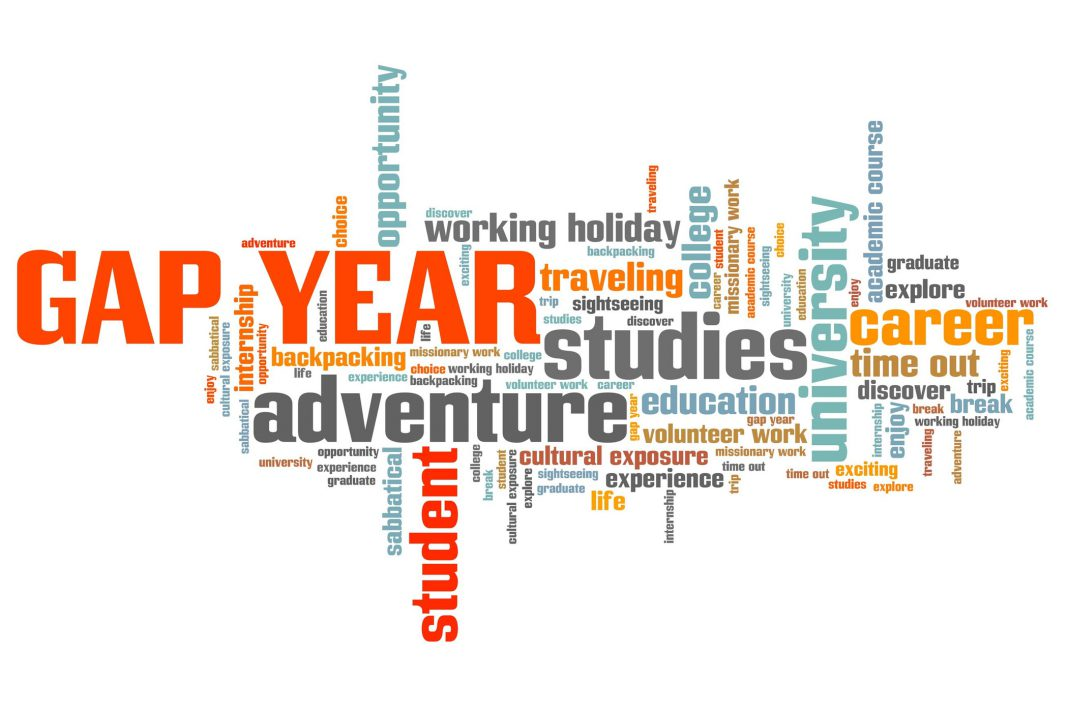 Gap year Ideenwolke