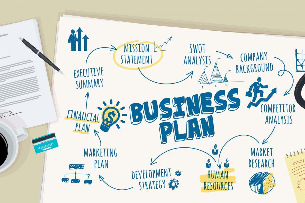 Das Bild zeigt die Bestandteile eines Businessplans